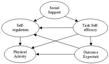 social theory excercise 1 ideas for teaching social work practice supported by: techniques and guidelines for social work practice 7th and 8th editions bradford w sheafor and charles r horejsi.